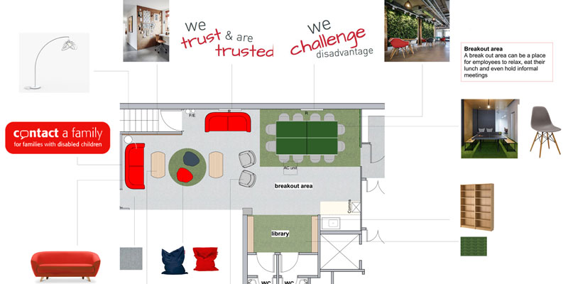 Contact a family breakout room plan