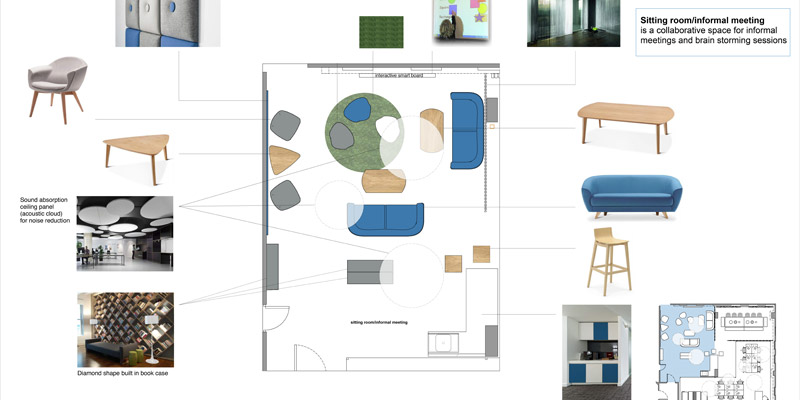 Carpeo office layout